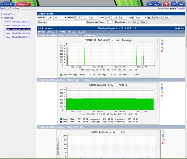 appendix b cacti監視 ston edge server 2 4 2 ドキュメント
